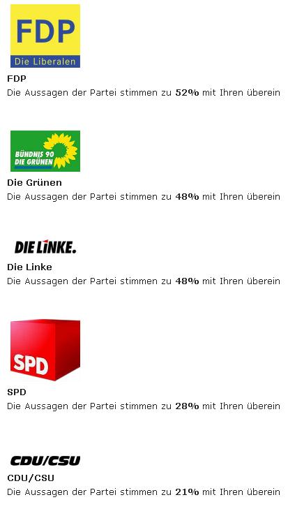 Berliner-Zeitung-BTW2013