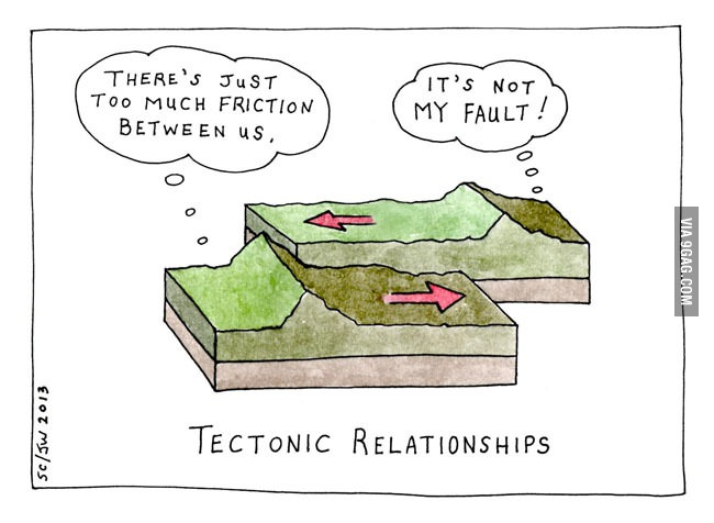 Tectonic Relationships