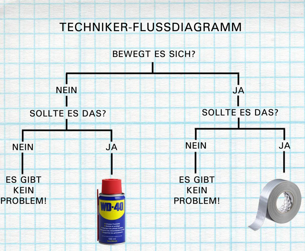 Universalwerkzeug_DE