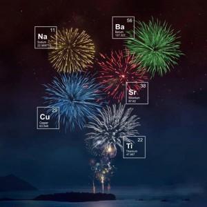 Wissenschaft des Feuerwerks