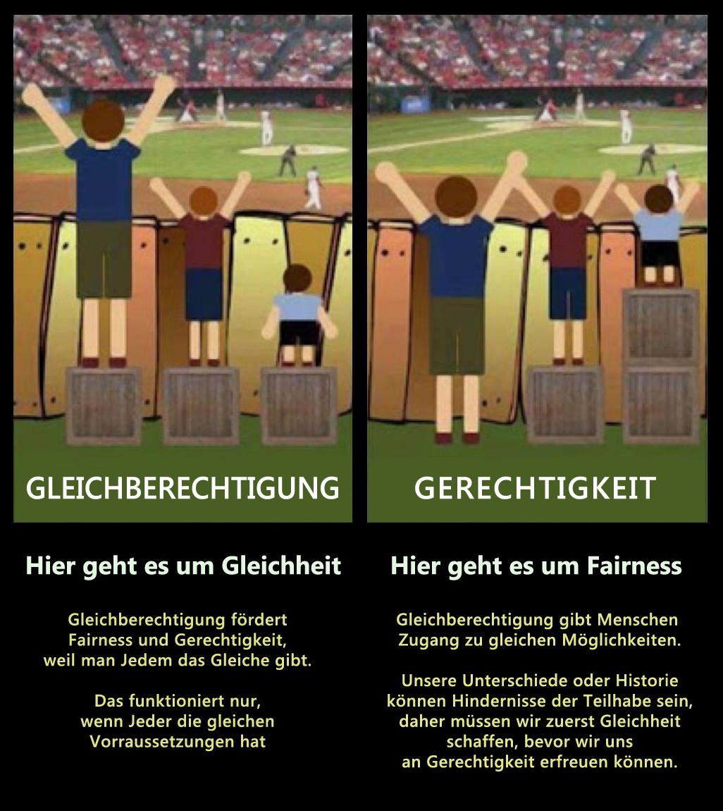 Equality-Equity_DE